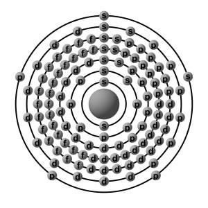 Fonte immagine:https://it.wikipedia.org/wiki/Ununpentio