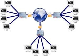 Fonte immagine:http://www.itswitch.com.au/vpn/