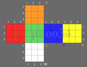 The Rubik cube code