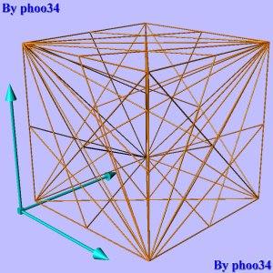Rappresentazione reticolo spaziale