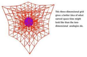 Fonte immagine: http://genk.vn/kham-pha/gravity-trong-luc-hay-su-hap-dan-giua-cac-vat-20130930002713853.chn