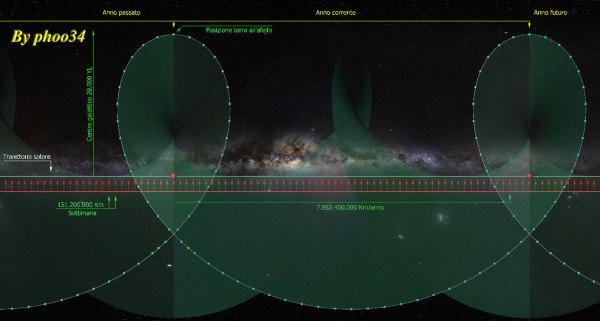 orbita2B