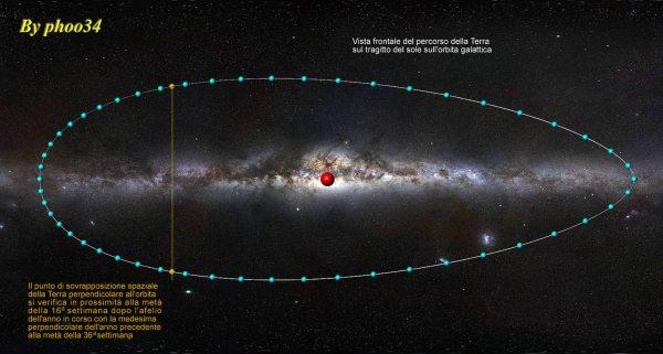 orbita6