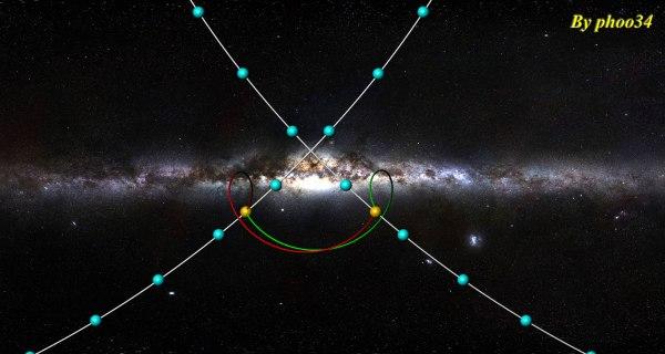 orbita7