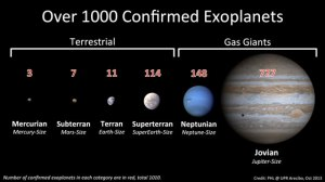 Fonte immagine: http://www.seti.org/seti-institute/new-exoplanets-include-two-similar-to-earth
