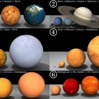 La sfera di Dyson