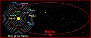 Fonte immagine: http://www.mundiario.com/articulo/sociedad/noveno-planeta-sistema-solar-culpable-extinciones-tierra/20160331193907057221.html