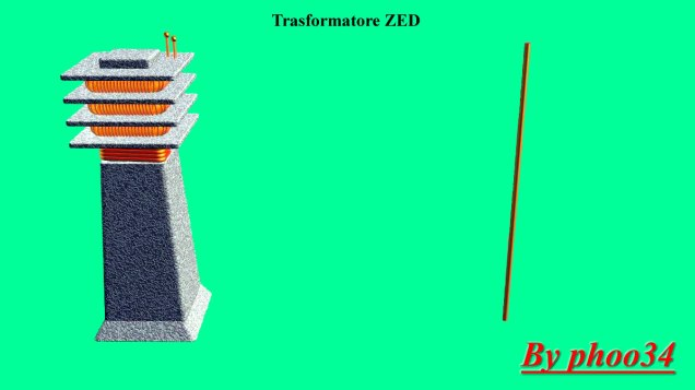 Schema della ZED