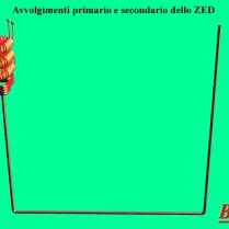 Schema degli avvolgimenti dello ZED
